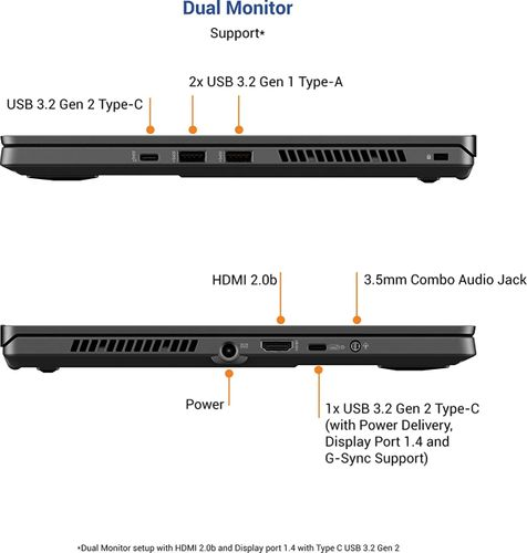 Asus ROG Zephyrus G14 GA401II-HE169TS Laptop (Ryzen 5/ 8GB/ 1TB SSD/ Win10/ 4GB Graph)