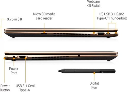 HP Spectre x360 15-DF1043DX (7UT65UA) Laptop (10th Gen Core i7/ 16GB/ 1TB SSD/ Win10/ 2GB Graph)
