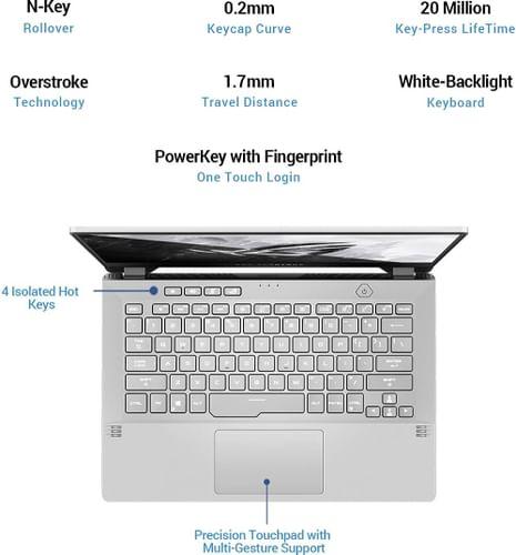 Asus ROG Zephyrus G14 GA401QM-K2268TS Laptop (AMD Ryzen 9/ 16GB/ 1TB SSD/ Win10/ 6GB Graph)