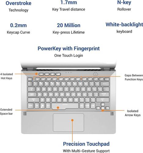 Asus ROG Zephyrus G14 GA401IU-HA250TS Gaming Laptop (AMD Ryzen 9/ 16GB/1TB SSD/ Win10/ 6GB Graph)