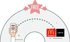 Load Rs. 499 in Your Freecharge Wallet to Get Vouchers From Uber & McDonald